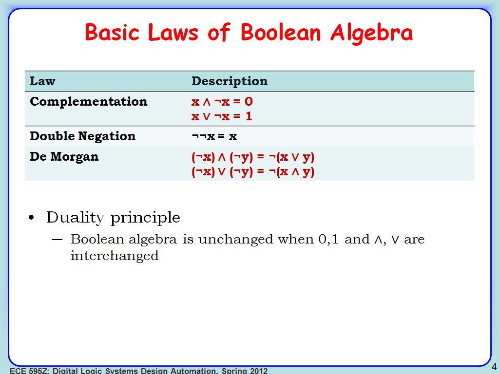 Boolean Algebra Problems