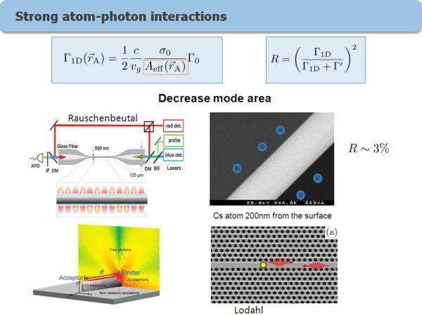 nanoHUB.org - Resources: Atom-photon Interactions In 1D ...