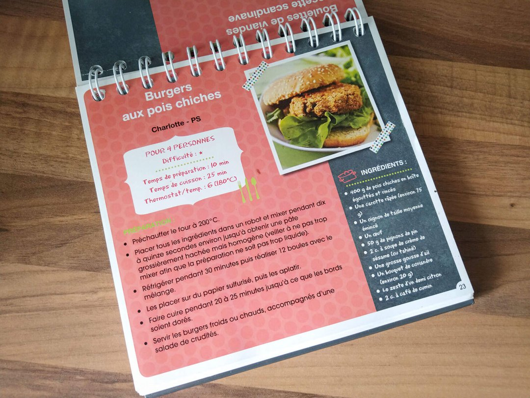 Charlotte's Burger Recipe PS
