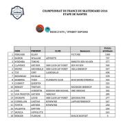 Résultats Street Espoirs : Championnat de France de Skateboard 2016