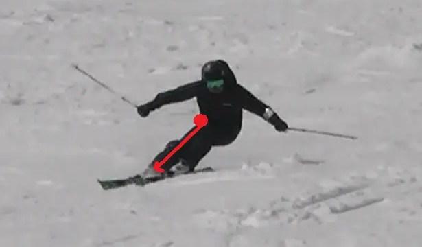 スキー ターンの支点