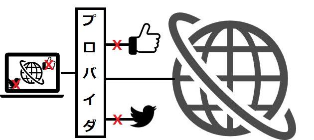 internet-SNS-NG