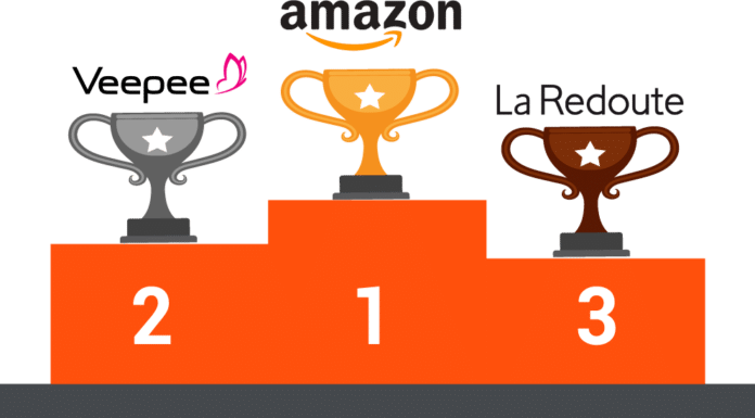 Podium e-commerce 2019 mode et habillement.