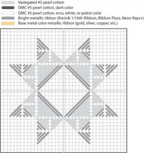 Use this motif from Laura Perin's Mini Mystery #2 to make a quick project.