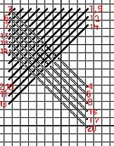 Pont de Tresse, a wide Herringbone-type stitch, copyright Napa Needlepoint