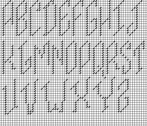 charted slanted alphabet