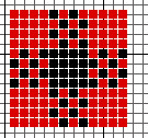 chart of complete plaid