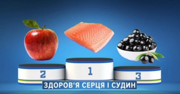ТОП-3 продуктов для здоровья сердца и сосудов в «Полезной программе»