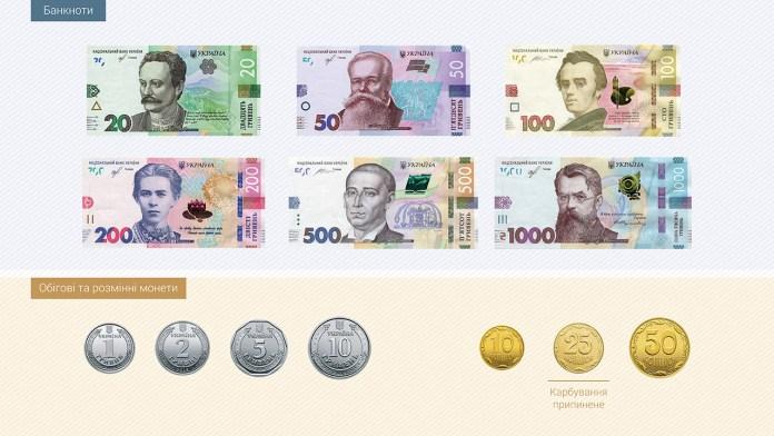 новые деньги Украины