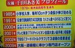 全力!脱力タイムズ 臼田&アンガ田中 草食系に岡本信人は面白い?