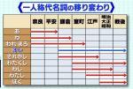 新説!所JAPAN 詐欺を振り返る