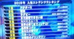 NHK新春テレビ放談2020を振り返る 人気番組は?