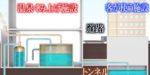 ザ!世界仰天ニュース 渋谷天然温泉爆発事故を振り返る1
