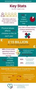 cijfers over complex trauma