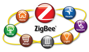 Zigbee, Another Option For Wireless Communication System 2
