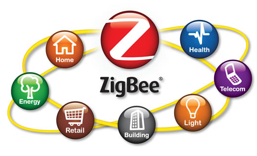 Zigbee, Another Option For Wireless Communication System