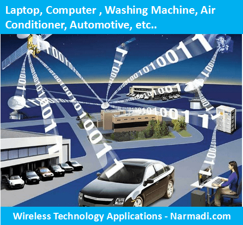 Wireless Technology Applications