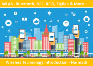 Wireless technology introduction in the city for WLAN,NFC,RFID,Bluetooth, Zigbee