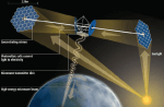 The Future Starts Here: Space-based Solar Power Transmission 5