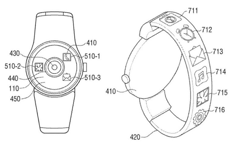 Samsung Gear S4 - Samsung Flexible Display Strap Patent