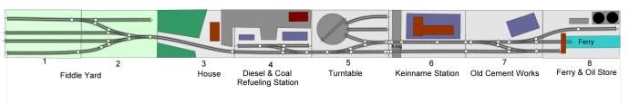 Layout plan of Die Keinnamebahn