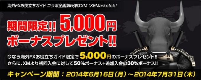 XMの口座開設キャンペーン
