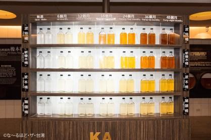 工場では、味の個性が決まるというカスク別のサンプルも見られる。KAVALANでは、少なくとも4年以上寝かされて初めて商品となる。