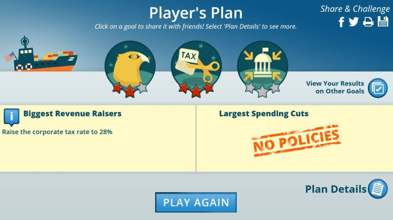 Fiscal ship learning games outcomes