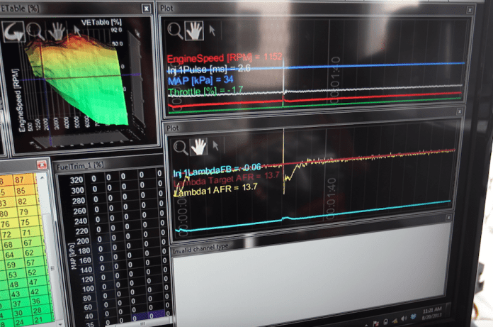The software also displays the plot lines and a three-dimensional representation of volumetric efficiency.