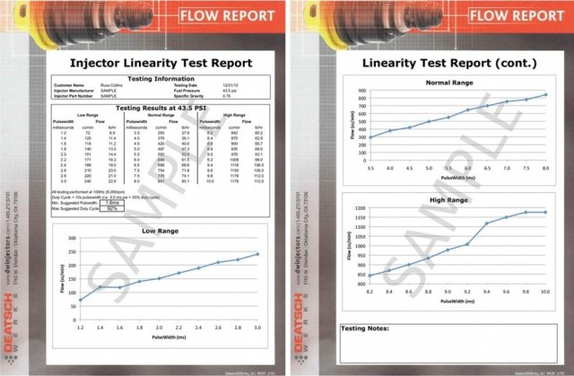 injector linearity test report
