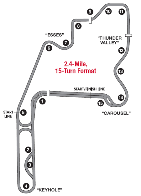 Track map.