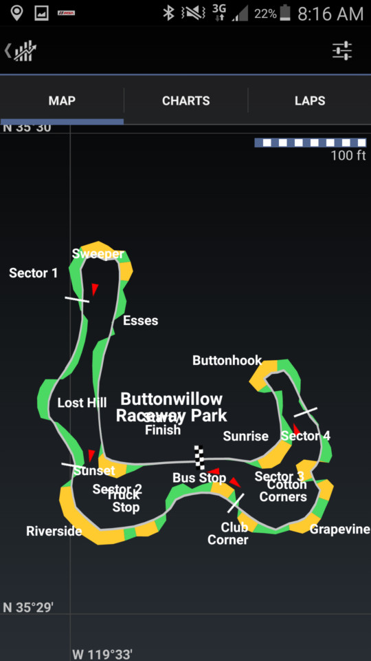 This track map is cool because it can show your acceleration (green) and deceleration (yellow) as well as lateral g's with the thickness of the line all on the track map itself. The interesting part is in Riverside corner — where I know I was on the gas the entire time based on video data and my huge balls — I was still slowing down due to the banking and the radius of the long banked corner. This is something I never would have known without looking at this map with data.