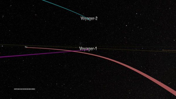 SVS Voyager 1 Trajectory through the Solar System