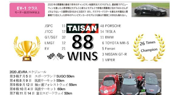 Team TAISAN Race Report No.2 2020-Jun. 21