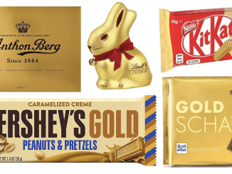 Süßigkeiten in Gold