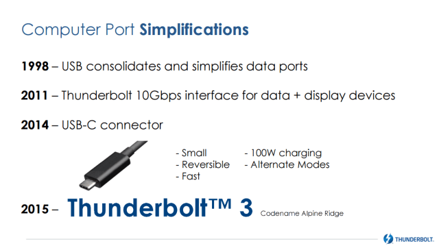 make-the-most-of-your-thunderbolt3-for-mac-and-windows-thunderbolt-and-usb-c-port-history