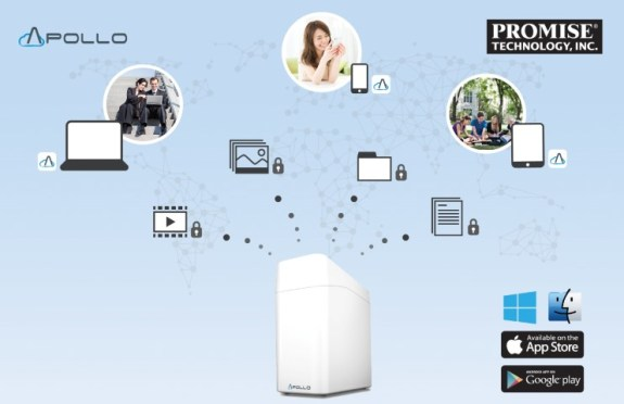The Apple Time Capsule Versus the Apollo Personal Cloud Storage - The Apple Time Machine NAS Faceoff 18