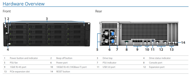 The Synology RS4017xs+ 16-Bay RackStation NAS Unboxing and Walkthrough 6