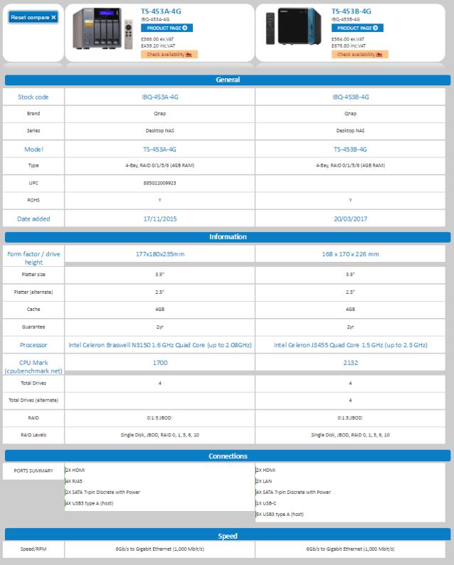 The QNAP TS-453B NAS vs the TS-453A NAS - OId vs New in this QNAP 4-Bay Faceoff