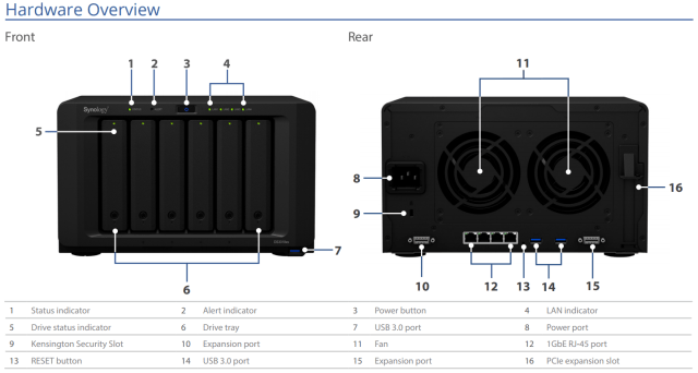 The Powerful Synology DS3018xs 6-Bay Diskstation NAS Server – Specs And Details