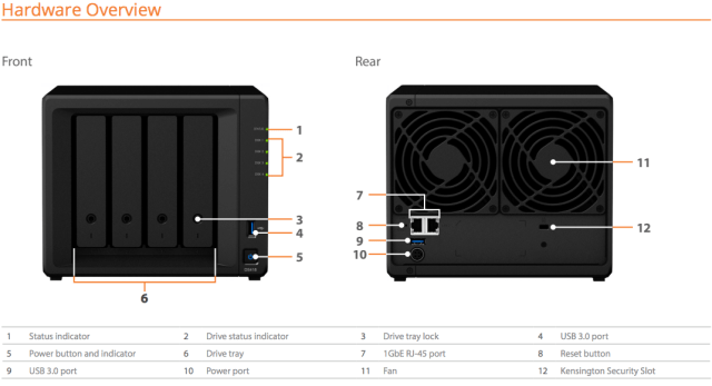 The Synology DS418 4-Bay Diskstation NAS Server – Specs And Details 6