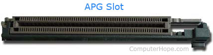 What is AGP (Accelerated Graphics Port)