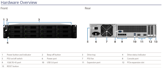 RS3618xs Synology NAS 1