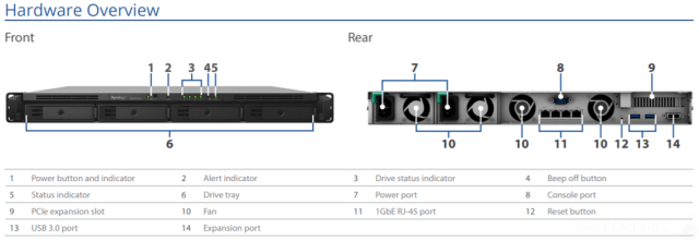 Synology RS1619xs+ 4-Bay RackStation NAS - Specifications