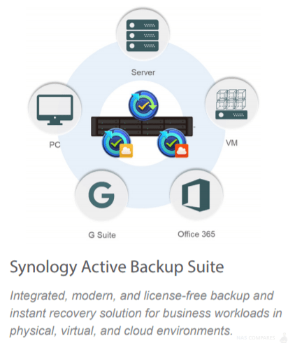 Synology DS620slim NAS Drive Price, Specifications and