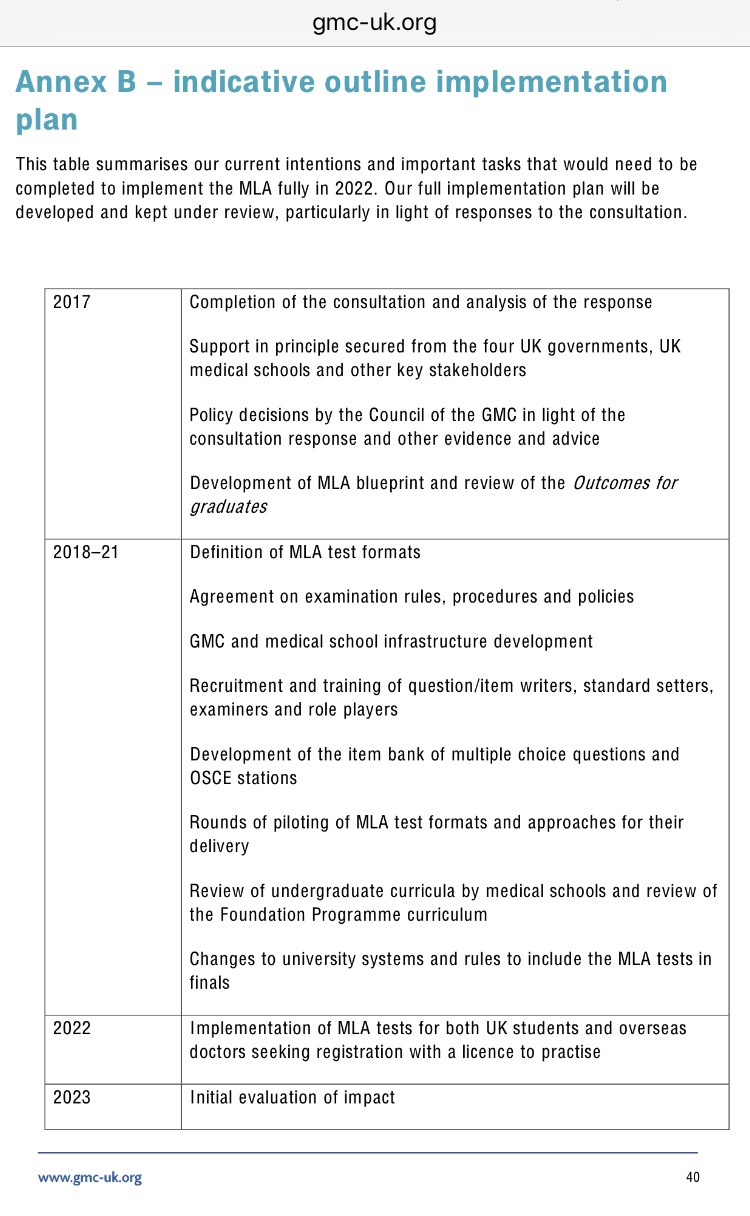 About the ukmla naseers journey timeline for implementation of the ukmla malvernweather Image collections