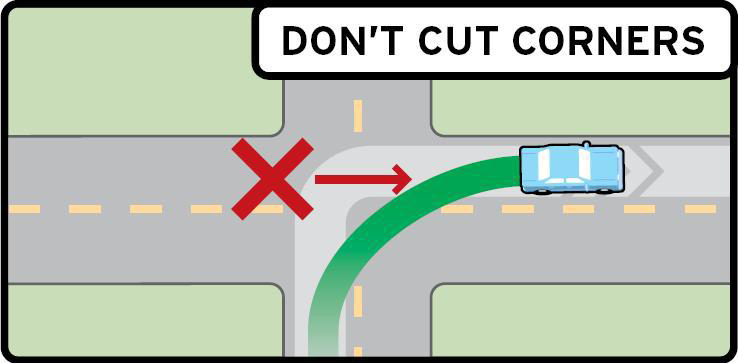 REVERSED RIGHT Turn DONT CUT CORNERS.PNG