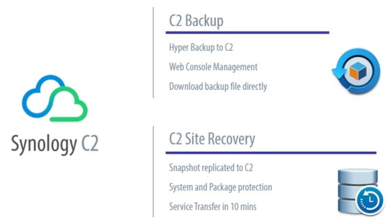 synology-cloud-c2