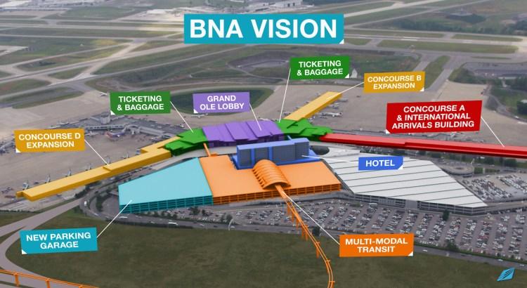 Nashville BNA Vision