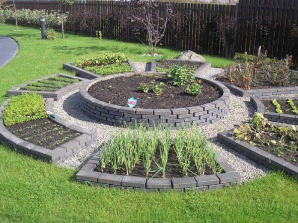 Оформление сада и огорода своими руками: планировка, фото ...